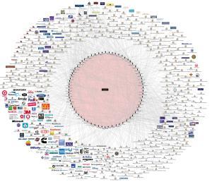 bilderberg-chart ważne