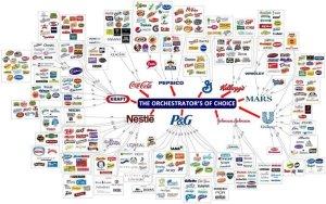 korporacje 10